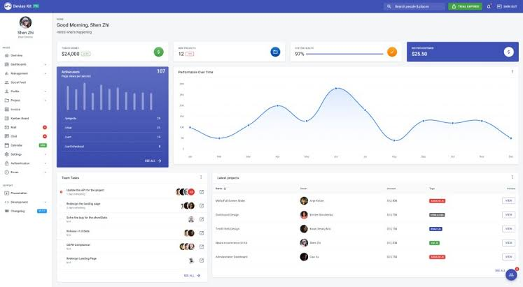 Devias Kit Pro v1.2.0 - template for the client and admin control panel