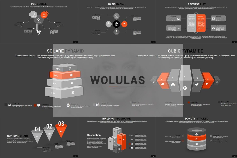 Wolulas - Keynote Template