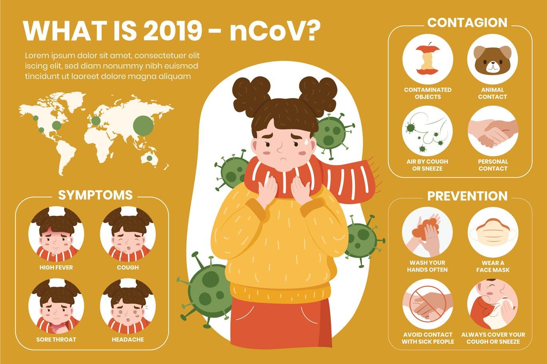 Coronavirus infographic collection template