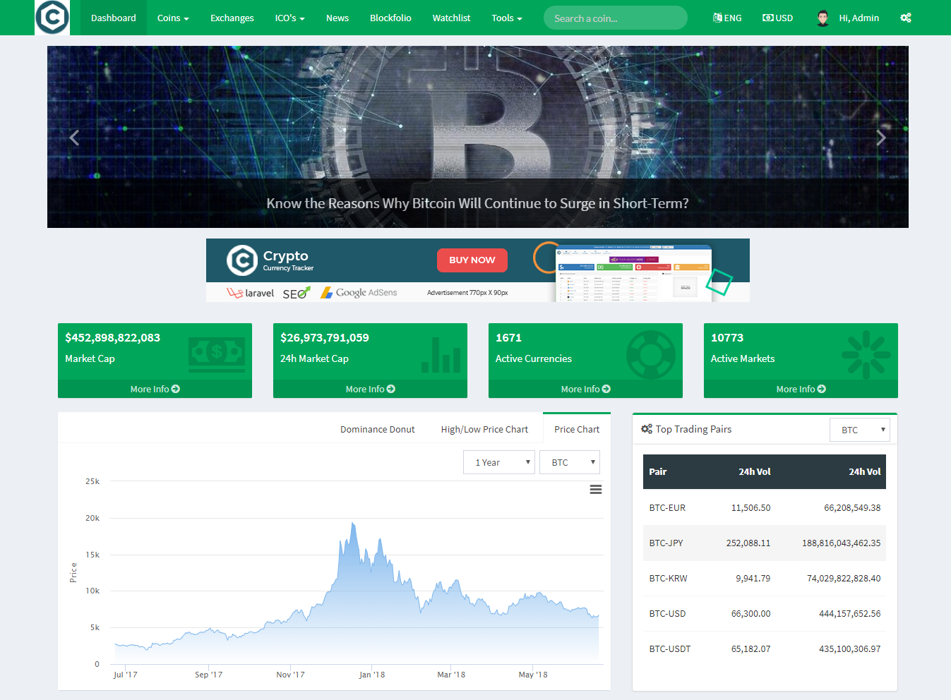 Crypto Currency Tracker v7.1 - prices, charts, news, ICO of cryptocurrencies