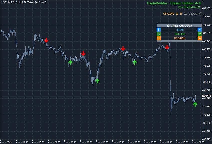 Molotok v0.9.1 - solution for organizing a trading platform