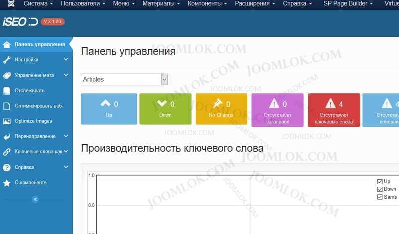 iJoomla SEO Pro v3.2.0 - SEO optimization Joomla